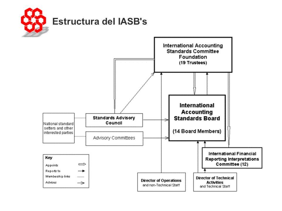 Estructura deI IASB s