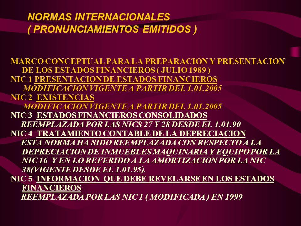 NORMAS INTERNACIONALES ( PRONUNCIAMIENTOS EMITIDOS )