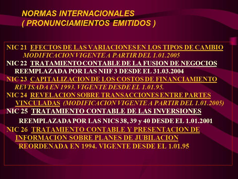 REEMPLAZADA POR LAS NICS 38, 39 y 40 DESDE EL 1.01.2001