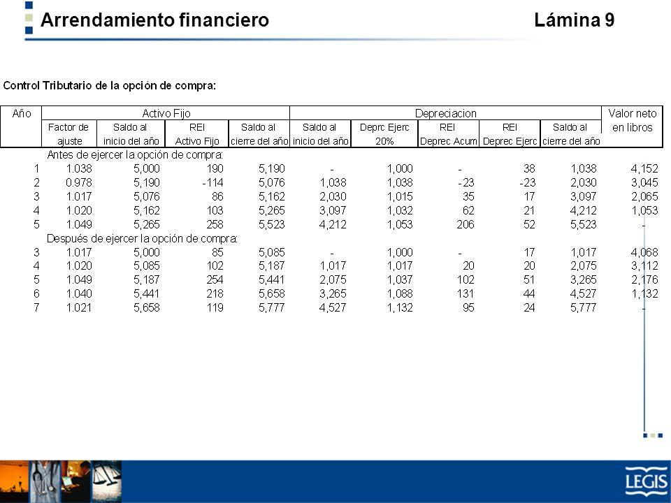 Arrendamiento financiero Lámina 9
