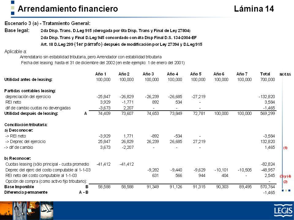 Arrendamiento financiero Lámina 14