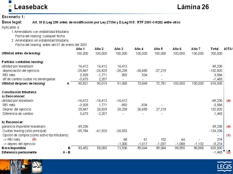 Leaseback Lámina 26
