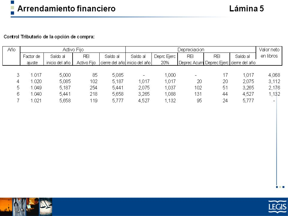 Arrendamiento financiero Lámina 5