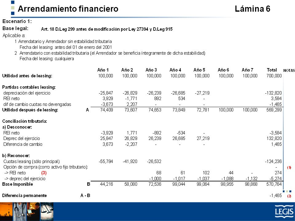 Arrendamiento financiero Lámina 6
