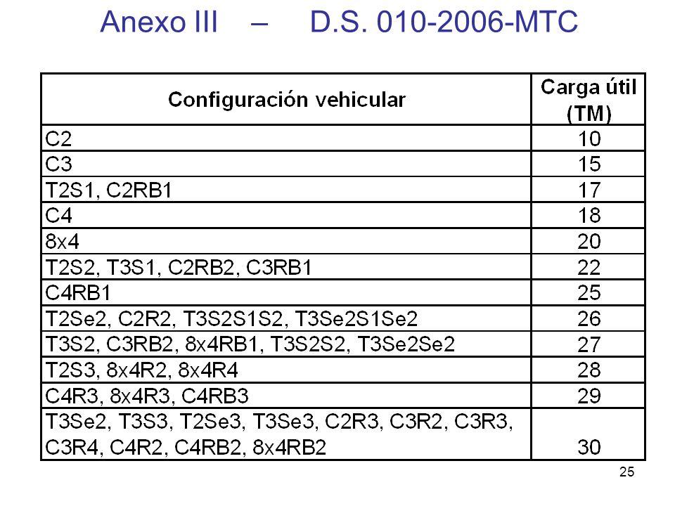 Anexo III – D.S. 010-2006-MTC
