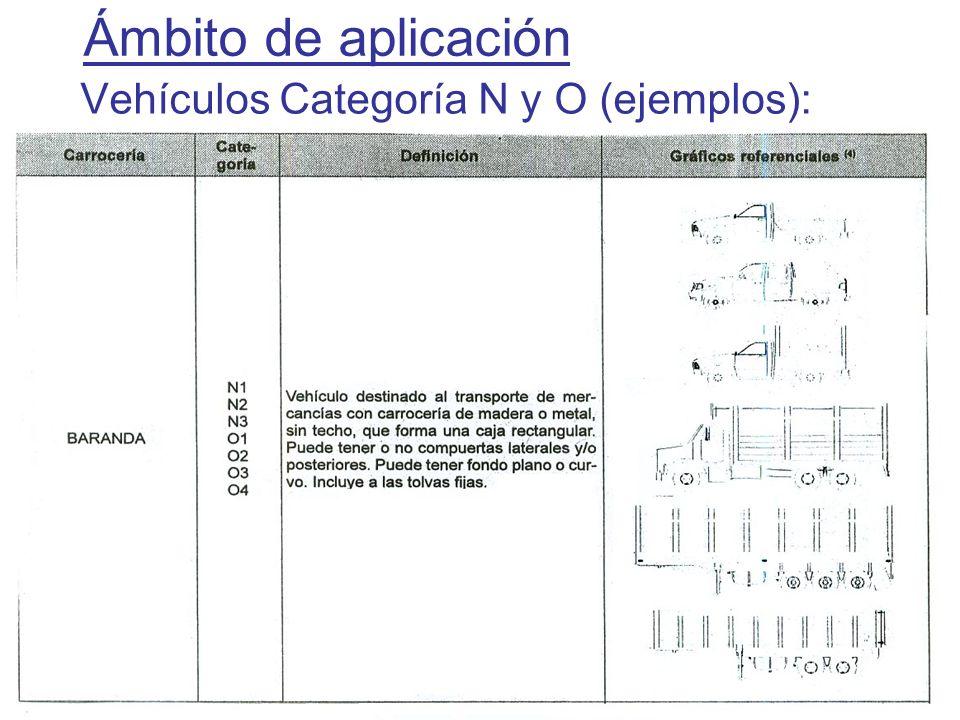 Ámbito de aplicación Vehículos Categoría N y O (ejemplos):