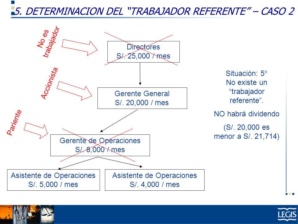 5. DETERMINACION DEL TRABAJADOR REFERENTE – CASO 2