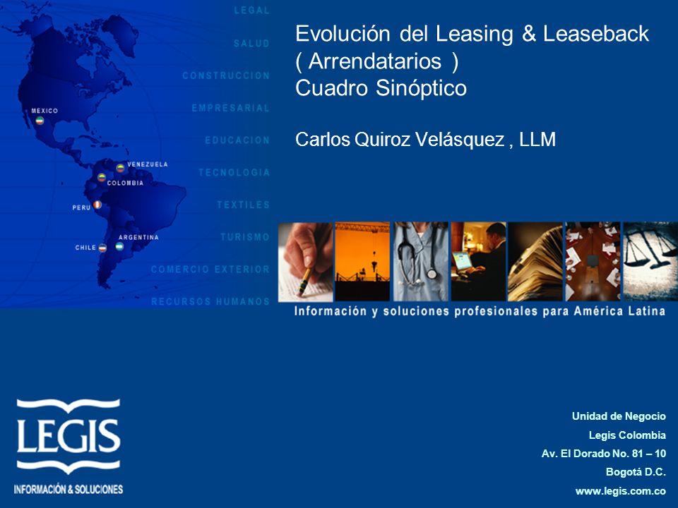 Evolución del Leasing & Leaseback ( Arrendatarios ) Cuadro Sinóptico Carlos Quiroz Velásquez , LLM