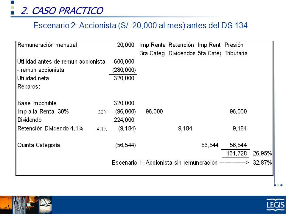 Escenario 2: Accionista (S/. 20,000 al mes) antes del DS 134