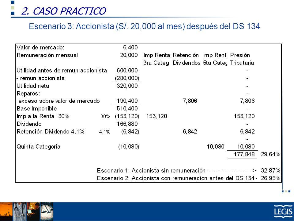 Escenario 3: Accionista (S/. 20,000 al mes) después del DS 134