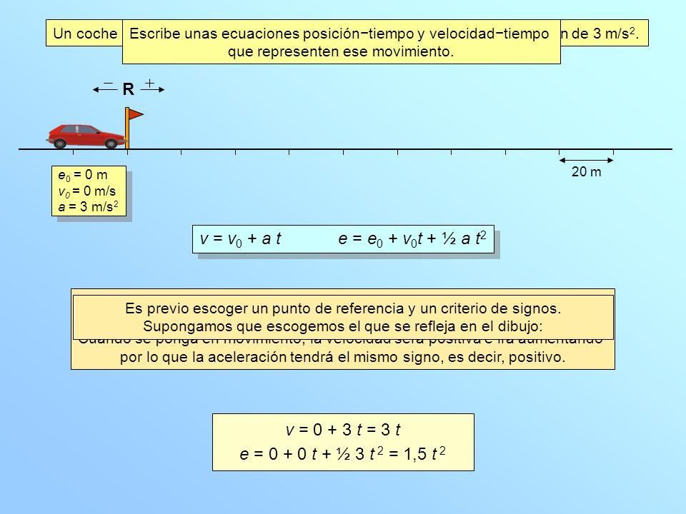 R v = v0 + a t e = e0 + v0t + ½ a t2 v = 0 + 3 t = 3 t