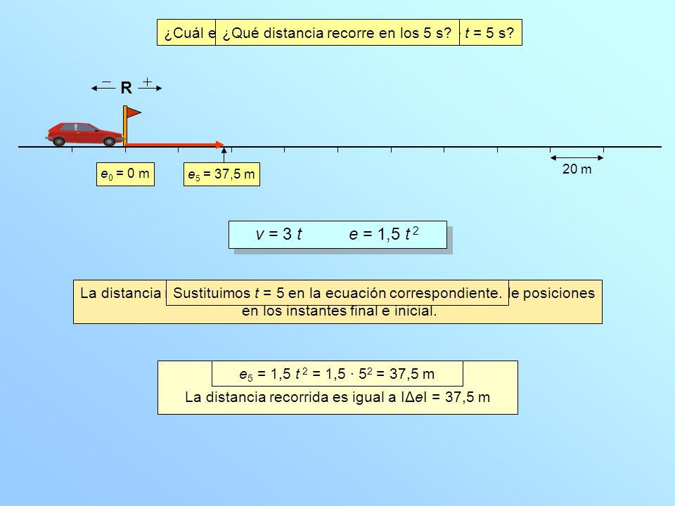 ¿Cuál es la posición del coche en el instante t = 5 s