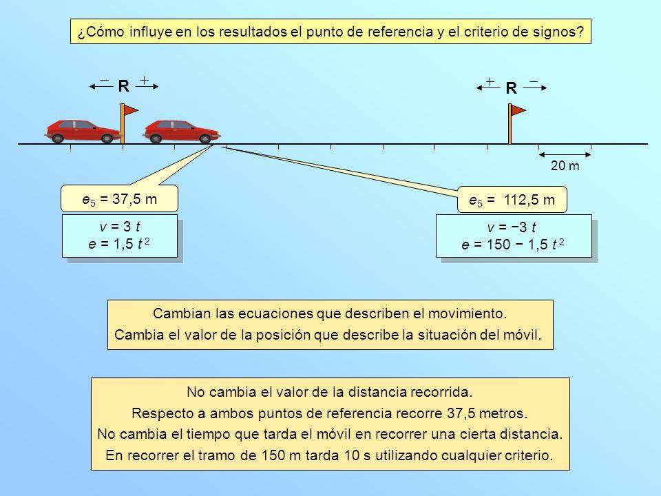 ¿Cómo influye en los resultados el punto de referencia y el criterio de signos