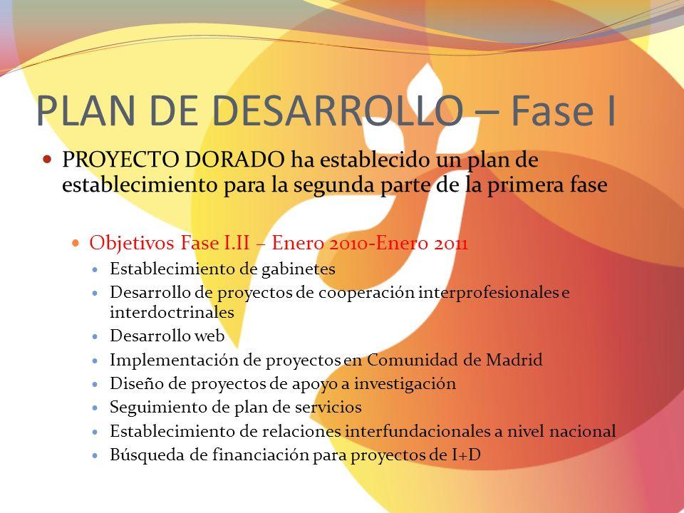 PLAN DE DESARROLLO – Fase I