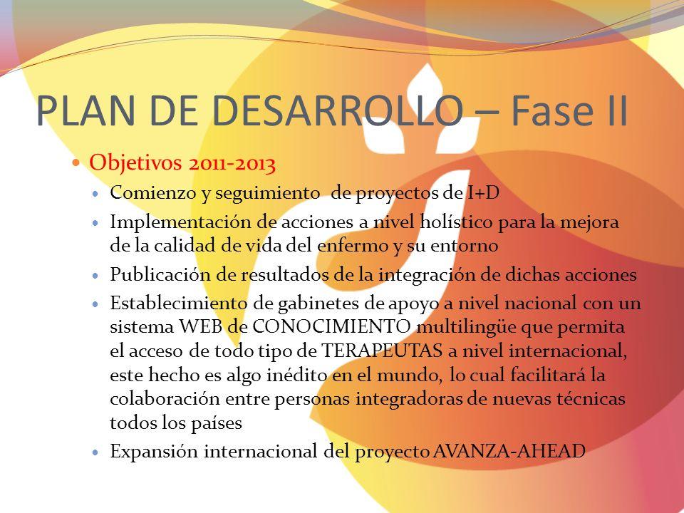 PLAN DE DESARROLLO – Fase II