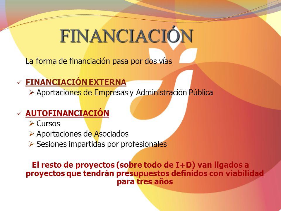 FINANCIACIÓN La forma de financiación pasa por dos vías