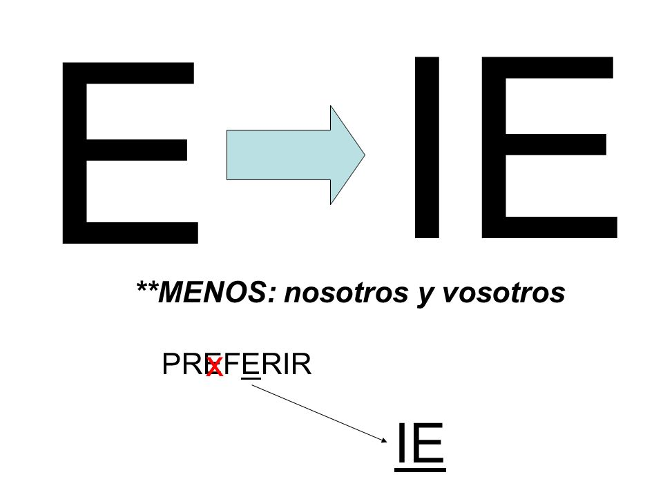 E IE **MENOS: nosotros y vosotros x PREFERIR IE