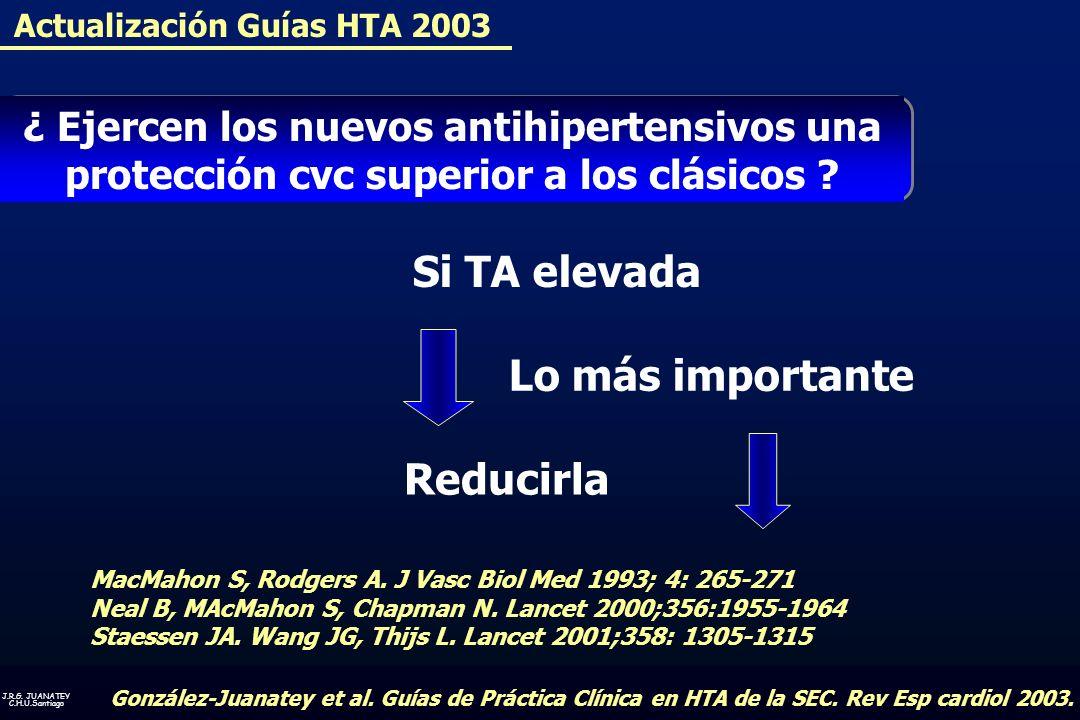 Actualización Guías HTA 2003