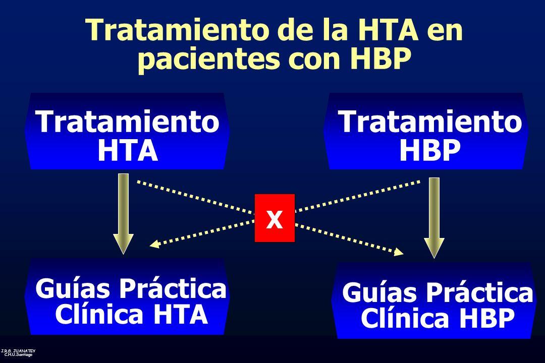 Tratamiento de la HTA en pacientes con HBP