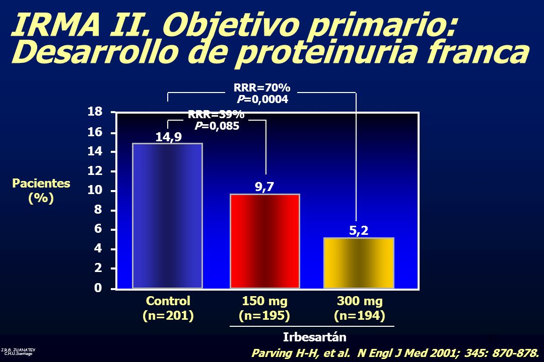 IRMA II. Objetivo primario: Desarrollo de proteinuria franca