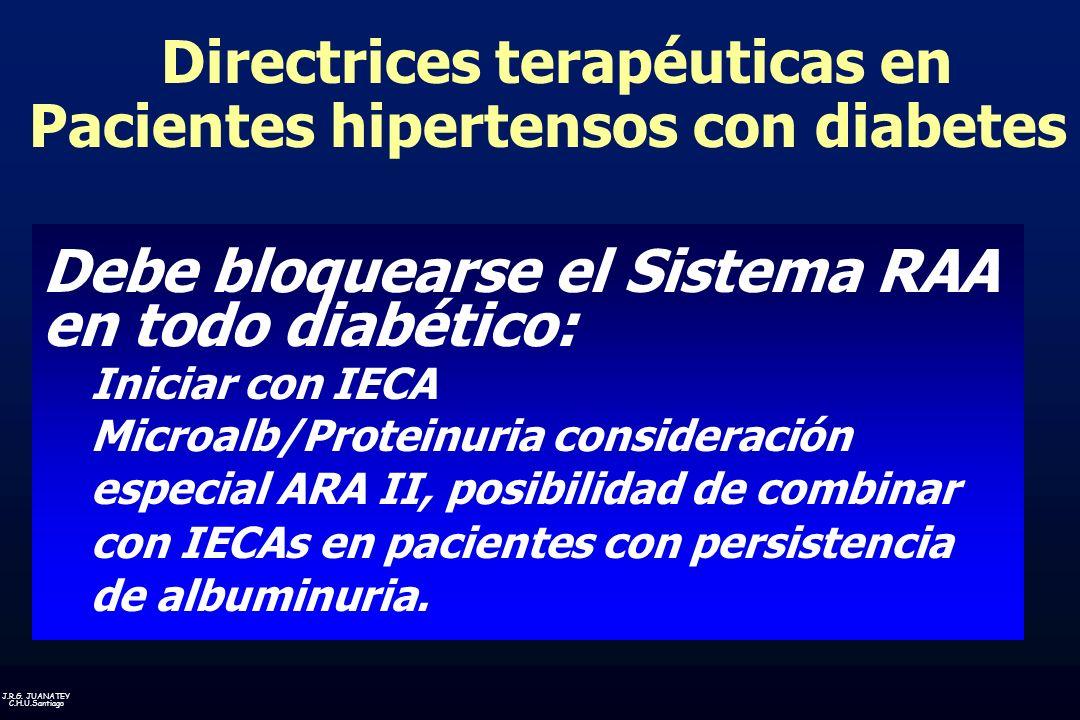 Directrices terapéuticas en Pacientes hipertensos con diabetes