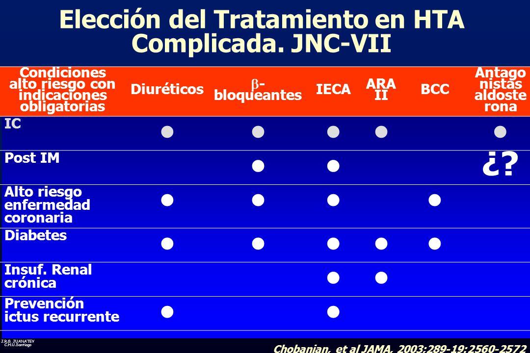  ¿ Elección del Tratamiento en HTA Complicada. JNC-VII