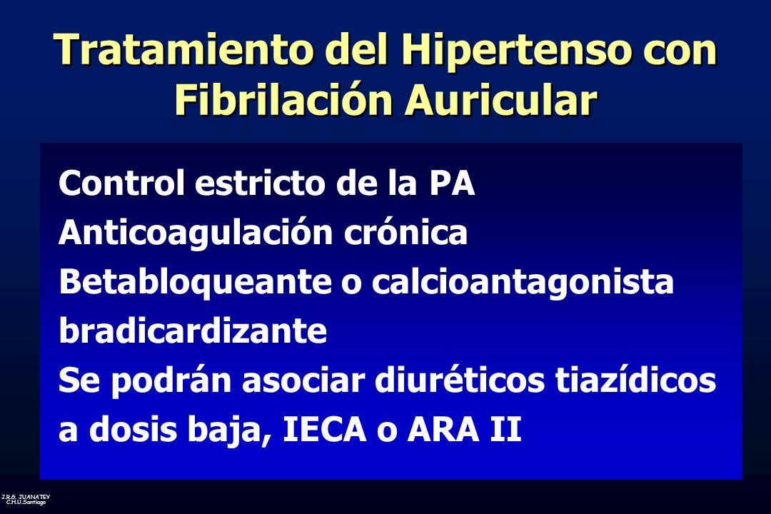 Tratamiento del Hipertenso con Fibrilación Auricular