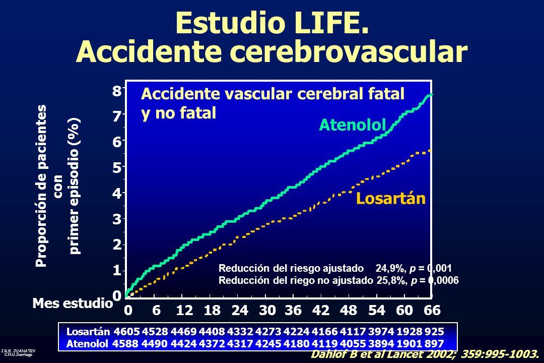 Estudio LIFE. Accidente cerebrovascular