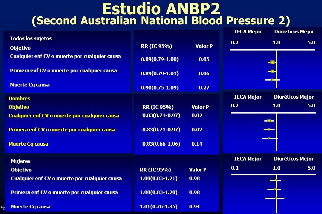 Estudio ANBP2 (Second Australian National Blood Pressure 2)