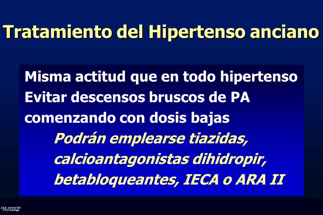 Tratamiento del Hipertenso anciano