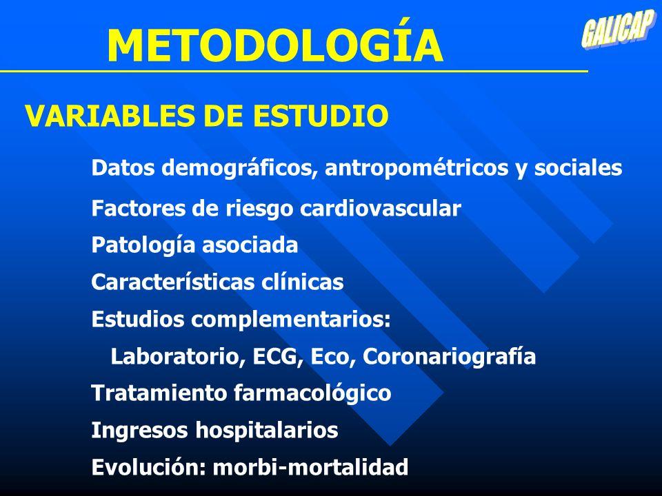 METODOLOGÍA VARIABLES DE ESTUDIO
