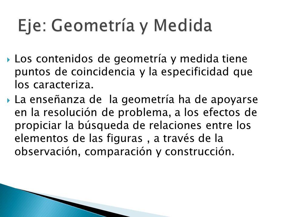 Eje: Geometría y Medida