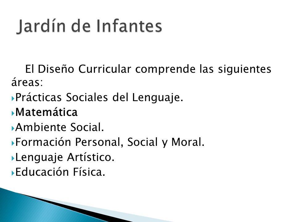 Jardín de Infantes El Diseño Curricular comprende las siguientes áreas: Prácticas Sociales del Lenguaje.