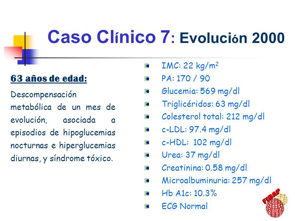 Caso Clínico 7: Evolución 2000