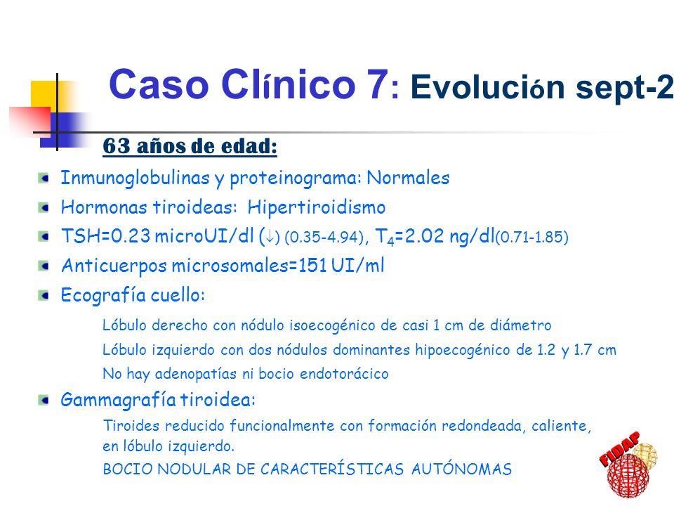 Caso Clínico 7: Evolución sept-2000