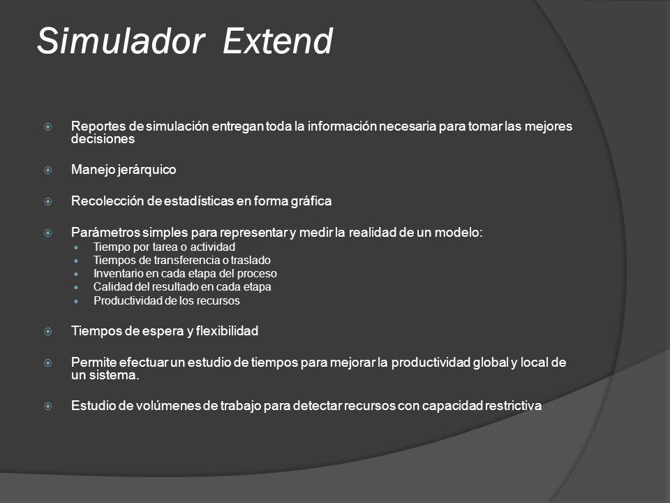 Simulador Extend Reportes de simulación entregan toda la información necesaria para tomar las mejores decisiones.