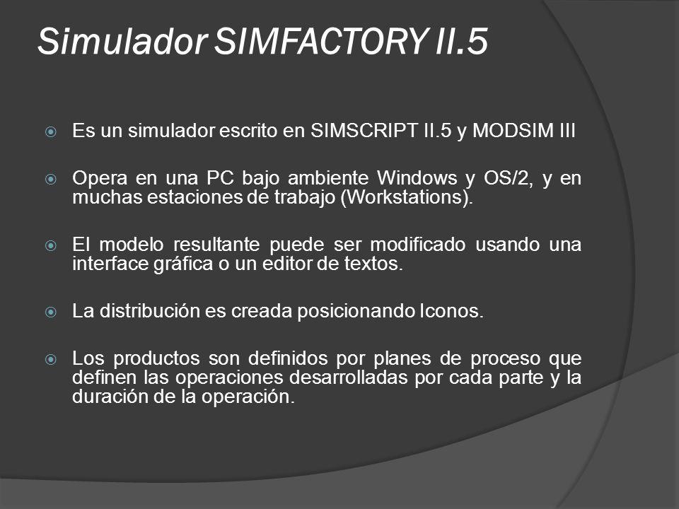 Simulador SIMFACTORY II.5