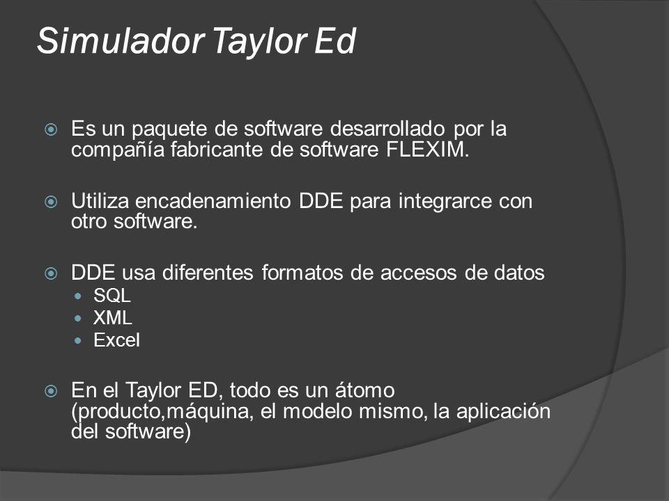 Simulador Taylor Ed Es un paquete de software desarrollado por la compañía fabricante de software FLEXIM.