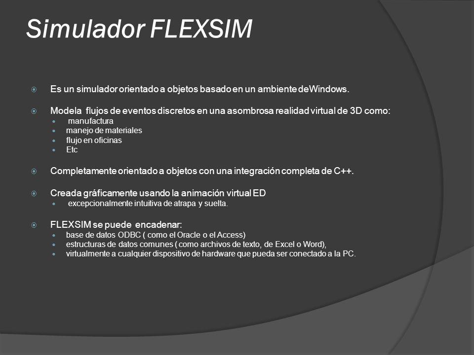 Simulador FLEXSIM Es un simulador orientado a objetos basado en un ambiente deWindows.
