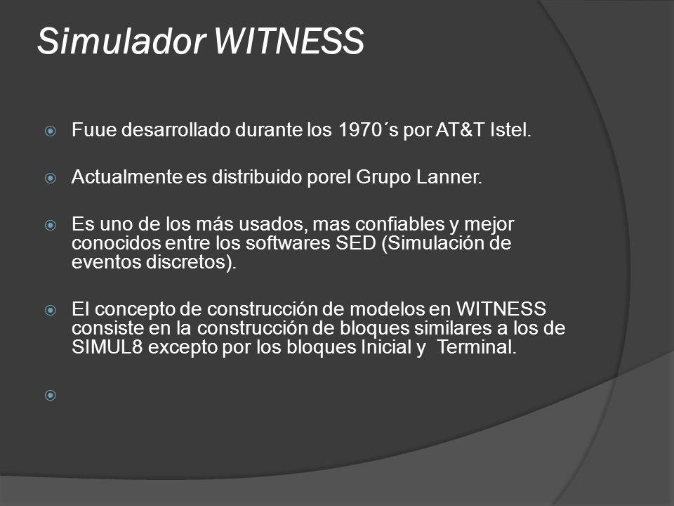 Simulador WITNESS Fuue desarrollado durante los 1970´s por AT&T Istel.
