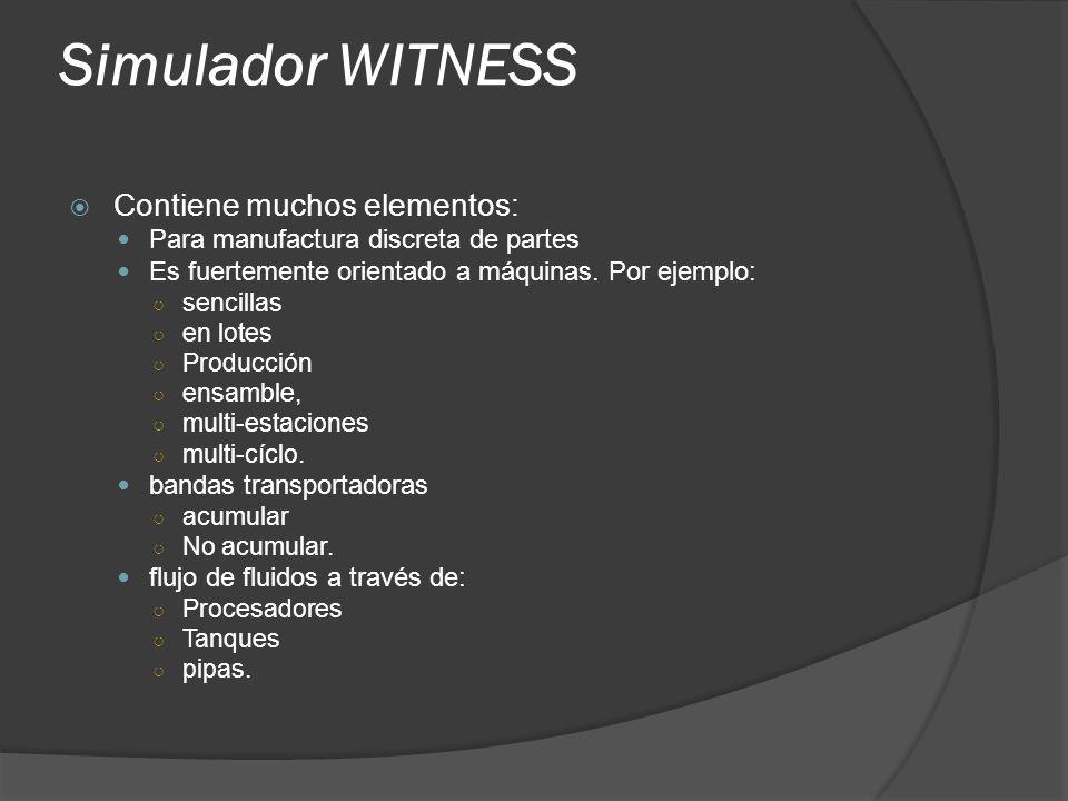 Simulador WITNESS Contiene muchos elementos: