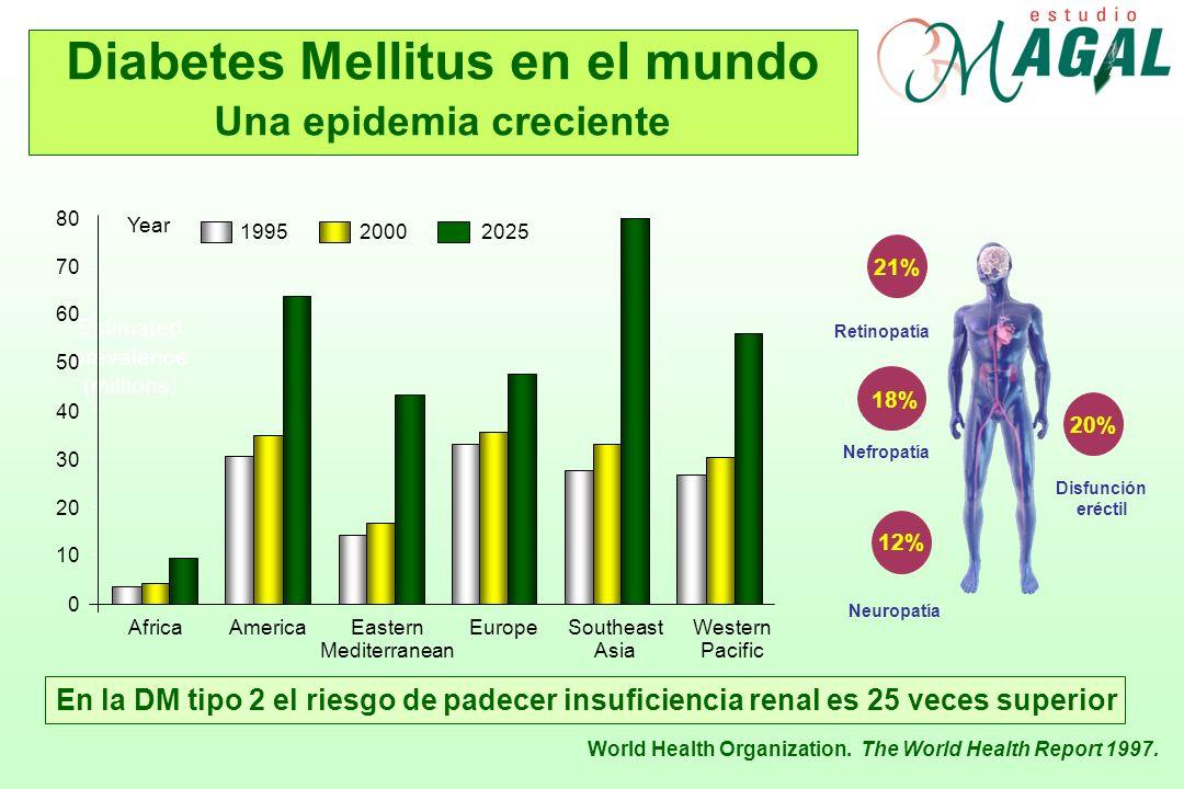 Diabetes Mellitus en el mundo Una epidemia creciente