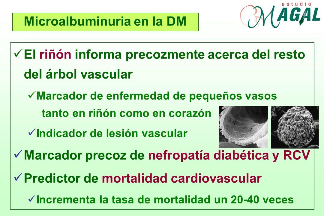 Microalbuminuria en la DM