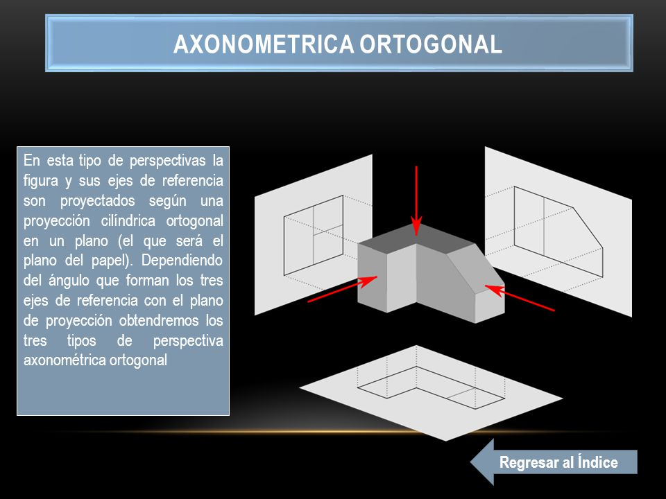 AXONOMETRICA ORTOGONAL