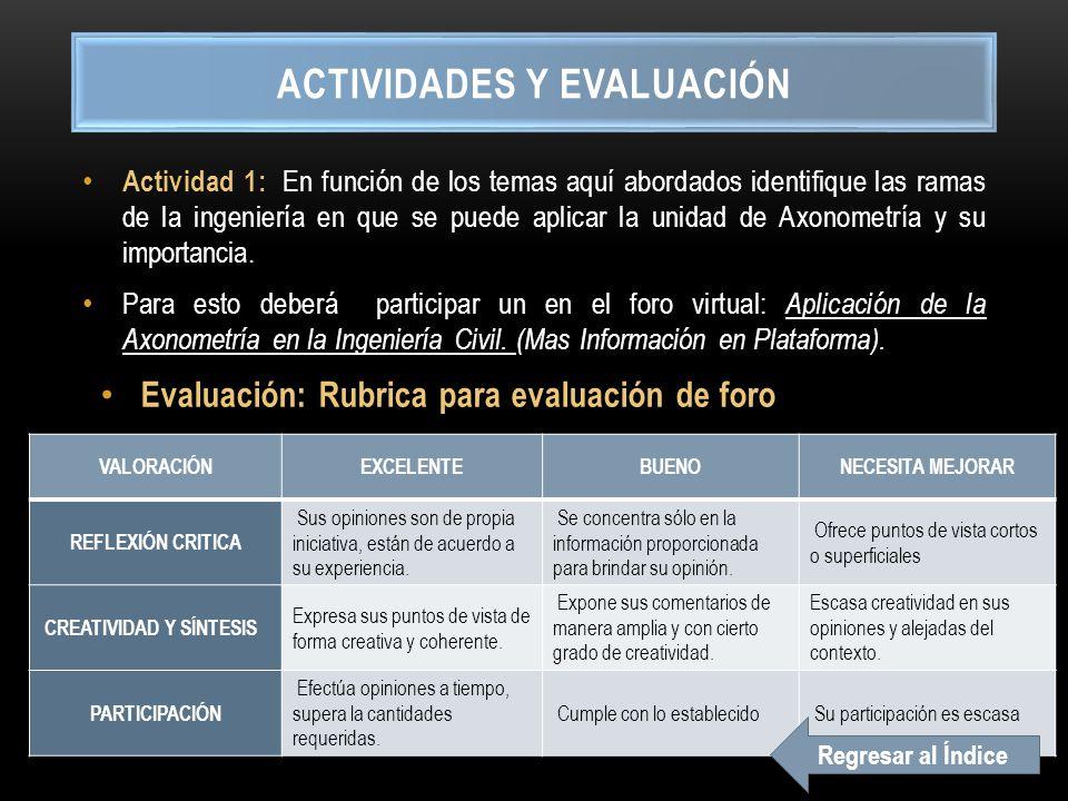 Actividades y evaluación