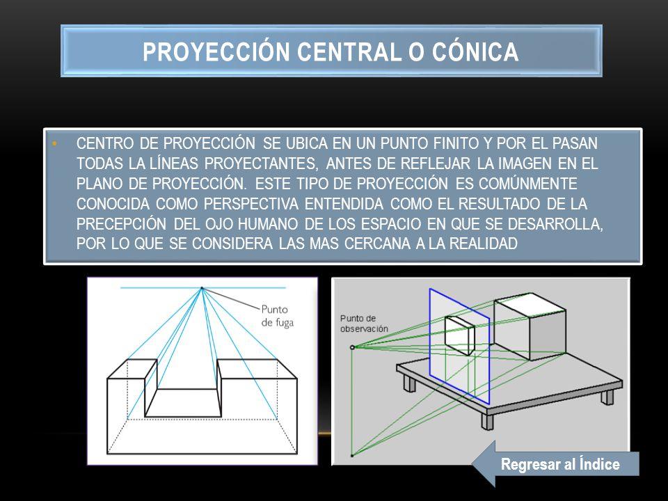 PROYECCIÓN CENTRAL O CÓNICA