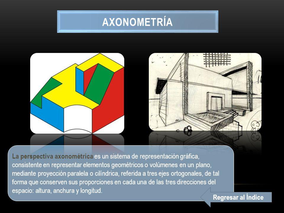 AXONOMETRÍA