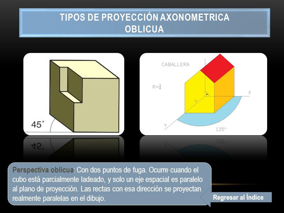 TIPOS DE PROYECCIÓN AXONOMETRICA OBLICUA