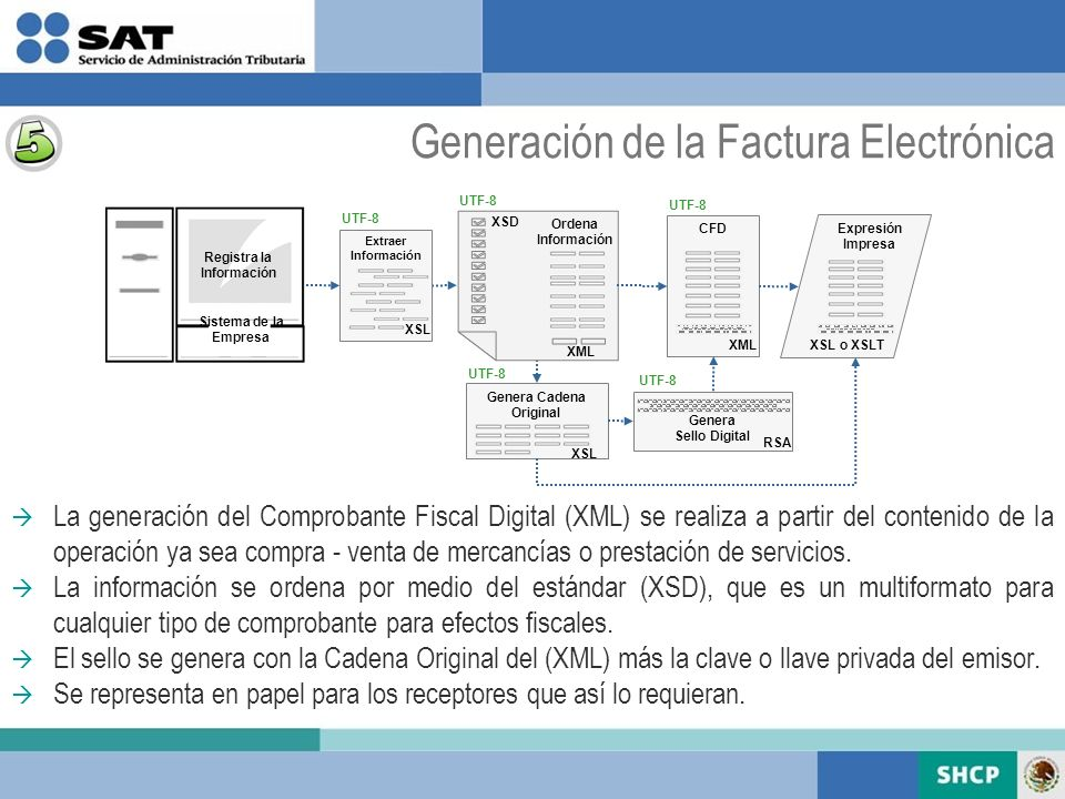 Registra la Información Genera Cadena Original