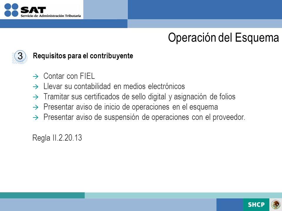 Operación del Esquema 3 Contar con FIEL